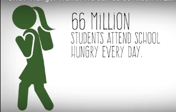 66 million attend school hungry
