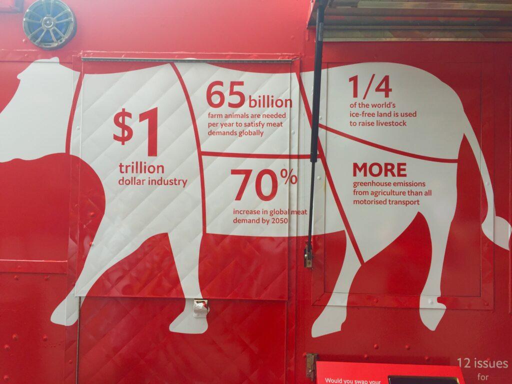 Cost of Livestock