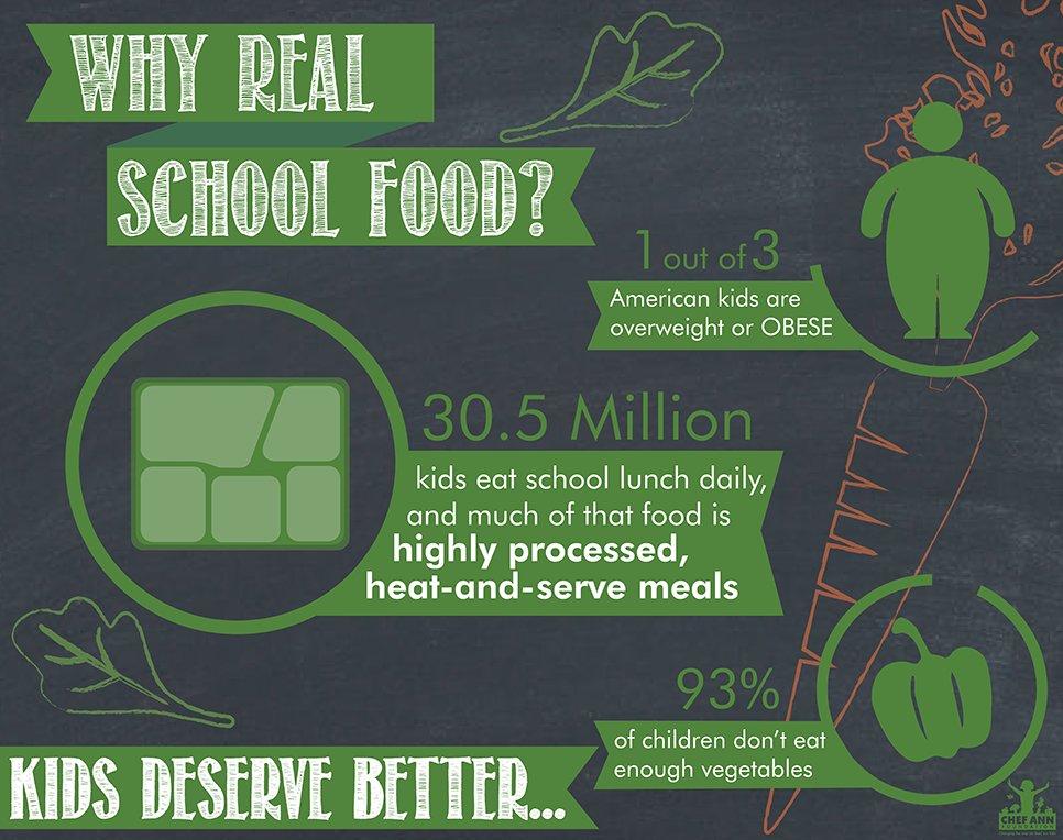 Real School Food